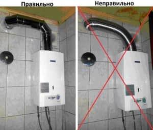 Дымоход от газовой колонки